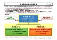 東京特区推進共同事務局