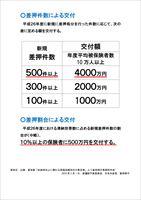 東京都「収納率向上に関わる取組成績別交付算定表」 差押件数、差押割合による交付