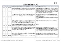 長野県民医連調査「生活保護利用者の『声』」