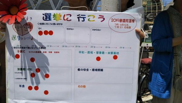 東大手・七夕宣伝2