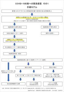 COVID-19対策への緊急提言 その1 手順モデル